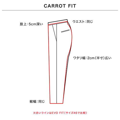CARROT FIT 画像
